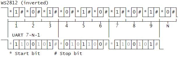uart_signal_matched